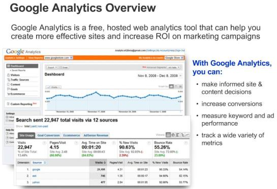 Resumen de Google Analytics
