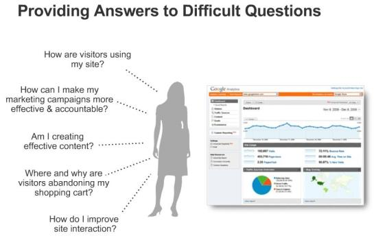 Analytics: respuesta a preguntas difíciles