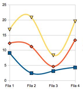 Analitica como presentar datos