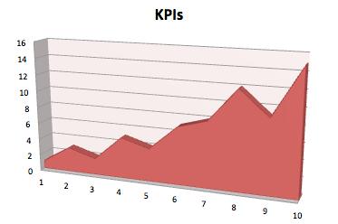 KPIs: imagen ilustrativa