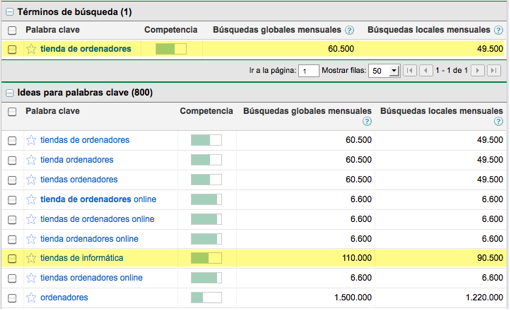 Google-Adwords-Keywords-Tool