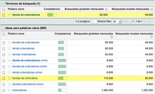 Google-Adwords-Keywords-Tool