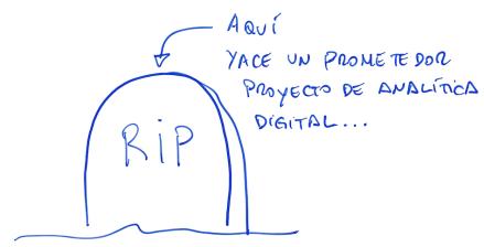 proyecto-analitica-fracasado